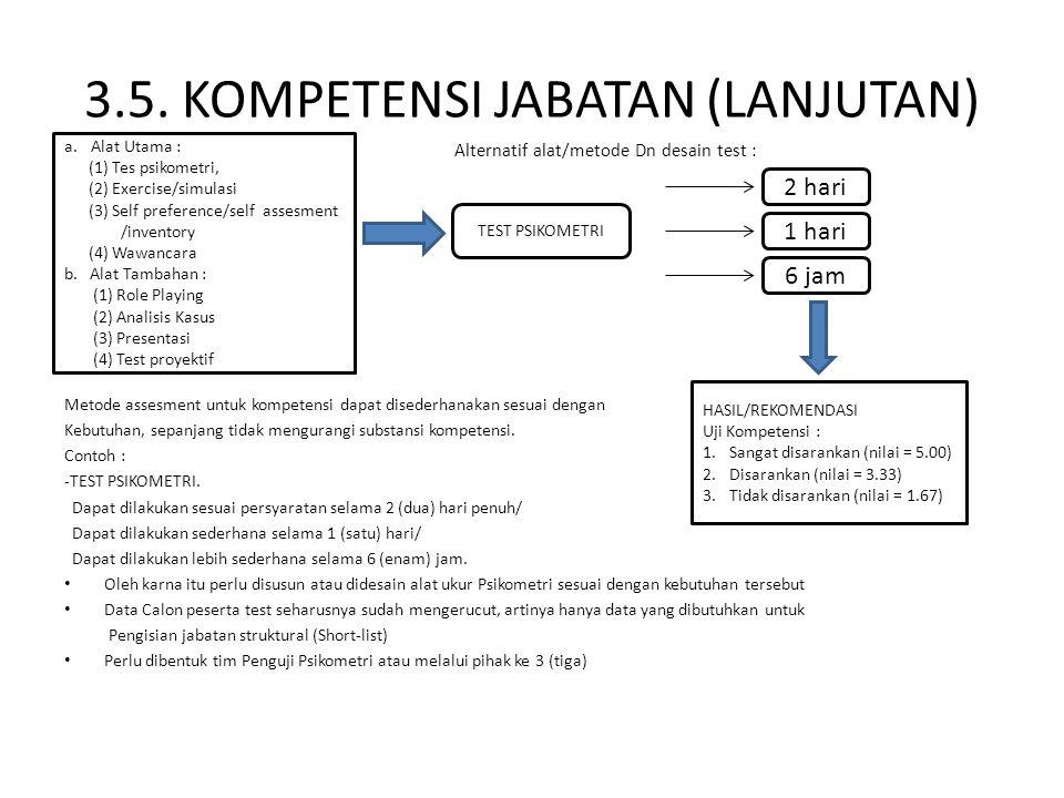 3.5. KOMPETENSI JABATAN (LANJUTAN) Metode assesment untuk kompetensi dapat disederhanakan sesuai dengan Kebutuhan, sepanjang tidak mengurangi substans