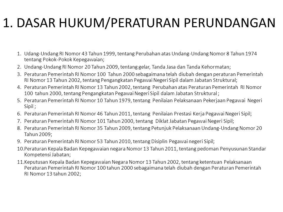 1. DASAR HUKUM/PERATURAN PERUNDANGAN 1.Udang-Undang RI Nomor 43 Tahun 1999, tentang Perubahan atas Undang-Undang Nomor 8 Tahun 1974 tentang Pokok-Poko