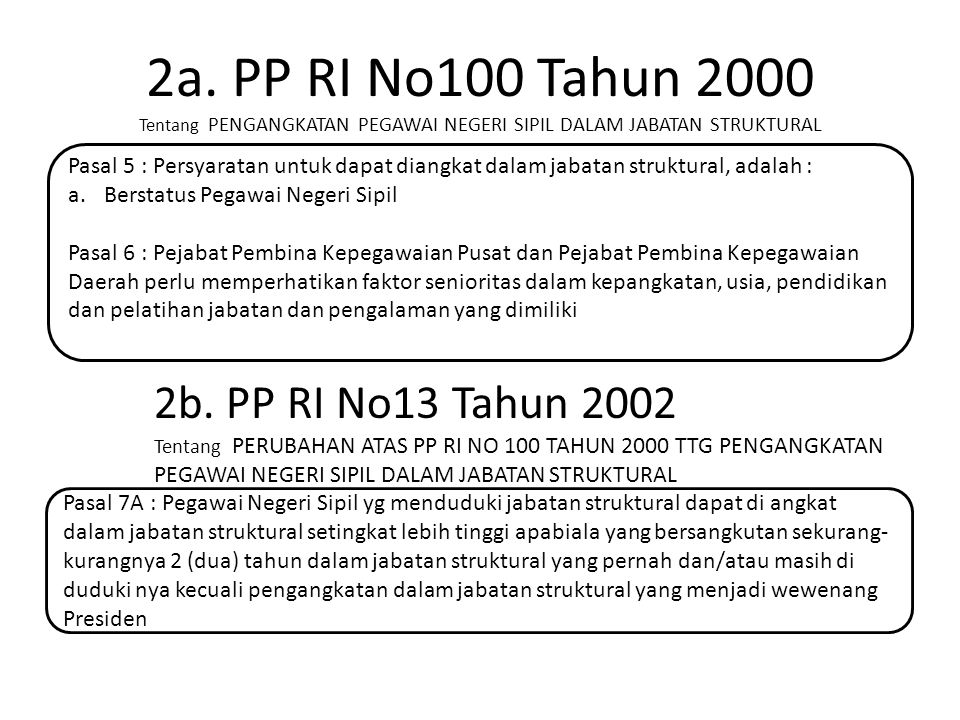 2a. PP RI No100 Tahun 2000 Tentang PENGANGKATAN PEGAWAI NEGERI SIPIL DALAM JABATAN STRUKTURAL Pasal 5 : Persyaratan untuk dapat diangkat dalam jabatan