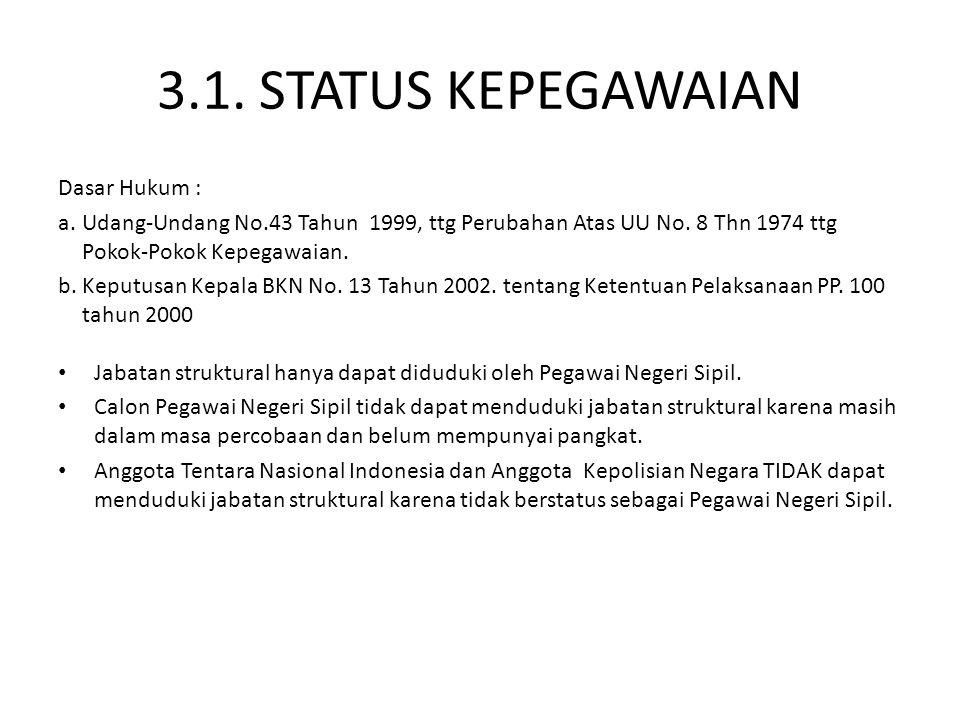 3.1.STATUS KEPEGAWAIAN Dasar Hukum : a.Udang-Undang No.43 Tahun 1999, ttg Perubahan Atas UU No.