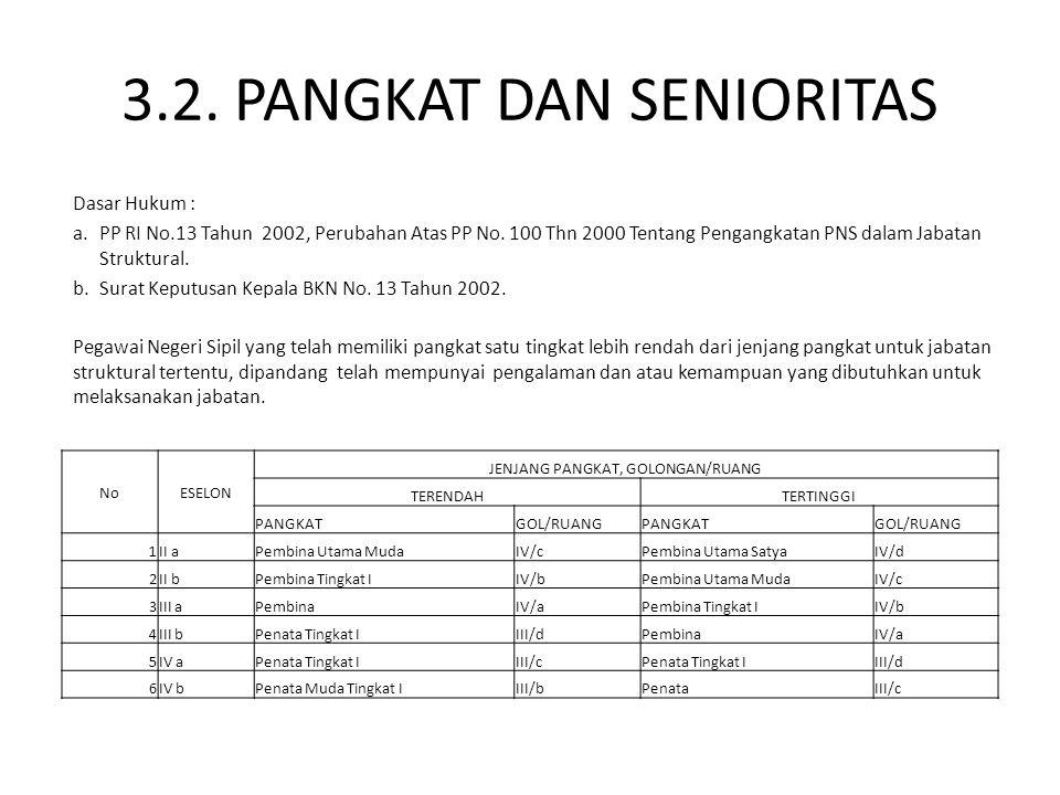 3.2.PANGKAT DAN SENIORITAS Dasar Hukum : a.PP RI No.13 Tahun 2002, Perubahan Atas PP No.