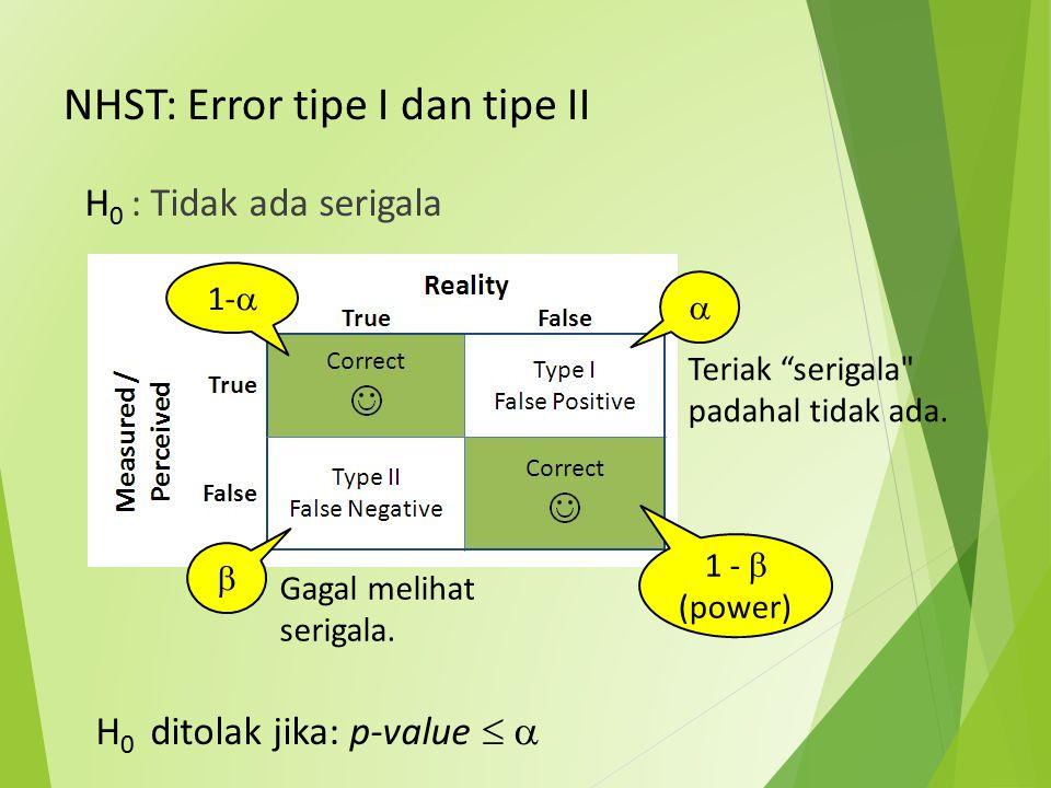 "NHST: Error tipe I dan tipe II   Teriak ""serigala"