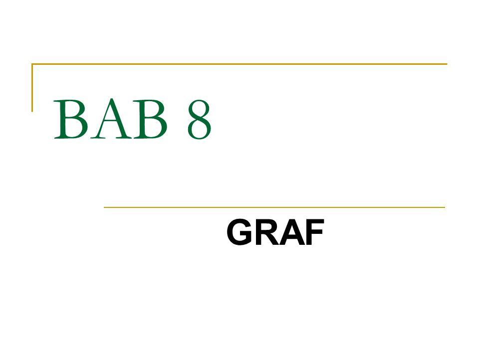 9.UPAGRAF (SUBGRAPH) DAN KOMPLEMEN UPAGRAF DEFINISI : Misalkan G = (V, E) adalah sebuah graf.