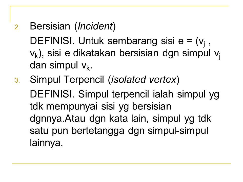 2. Bersisian (Incident) DEFINISI. Untuk sembarang sisi e = (v j, v k ), sisi e dikatakan bersisian dgn simpul v j dan simpul v k. 3. Simpul Terpencil