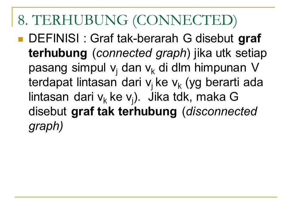 8. TERHUBUNG (CONNECTED) DEFINISI : Graf tak-berarah G disebut graf terhubung (connected graph) jika utk setiap pasang simpul v j dan v k di dlm himpu