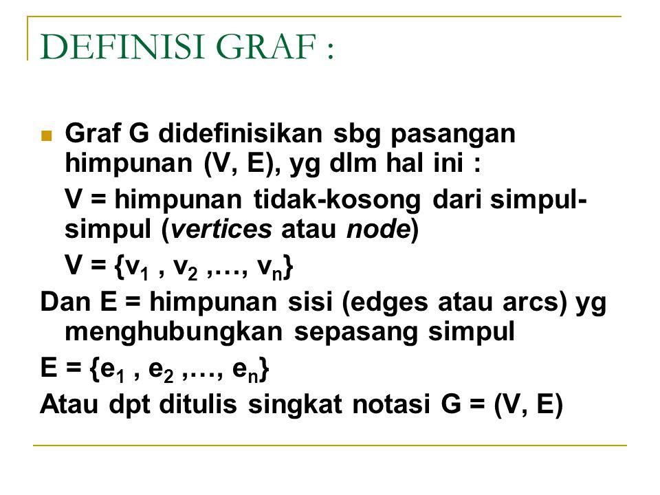 Simpul yg berderajat satu disebut anting-anting (pendant vertex).