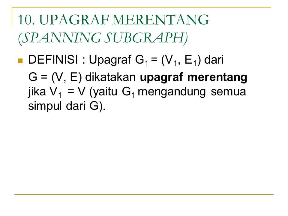 10. UPAGRAF MERENTANG (SPANNING SUBGRAPH) DEFINISI : Upagraf G 1 = (V 1, E 1 ) dari G = (V, E) dikatakan upagraf merentang jika V 1 = V (yaitu G 1 men