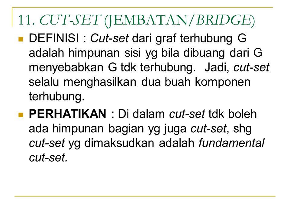 11. CUT-SET (JEMBATAN/BRIDGE) DEFINISI : Cut-set dari graf terhubung G adalah himpunan sisi yg bila dibuang dari G menyebabkan G tdk terhubung. Jadi,