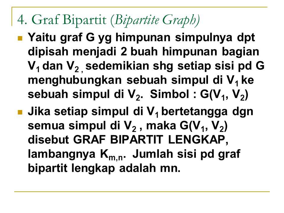 4. Graf Bipartit (Bipartite Graph) Yaitu graf G yg himpunan simpulnya dpt dipisah menjadi 2 buah himpunan bagian V 1 dan V 2, sedemikian shg setiap si