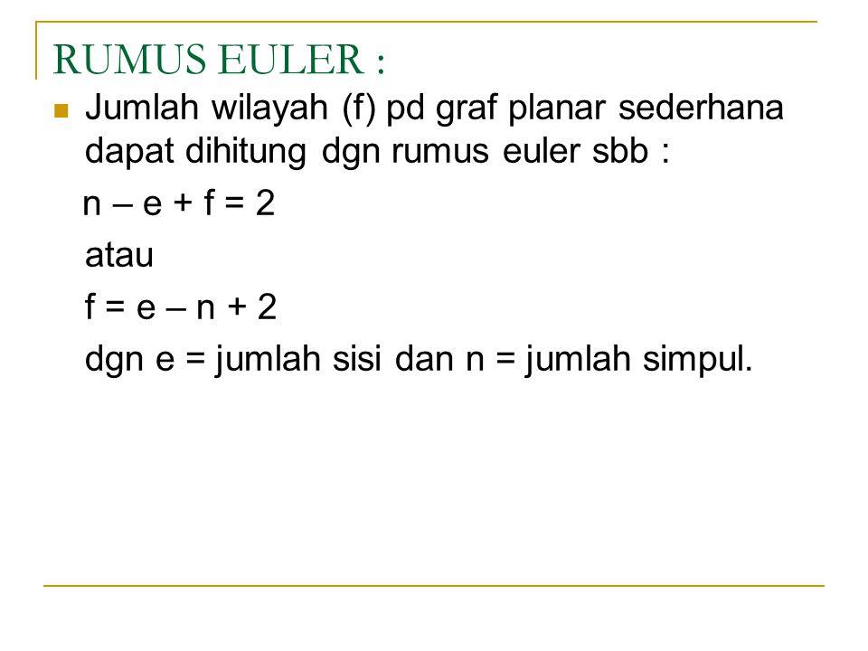RUMUS EULER : Jumlah wilayah (f) pd graf planar sederhana dapat dihitung dgn rumus euler sbb : n – e + f = 2 atau f = e – n + 2 dgn e = jumlah sisi dan n = jumlah simpul.