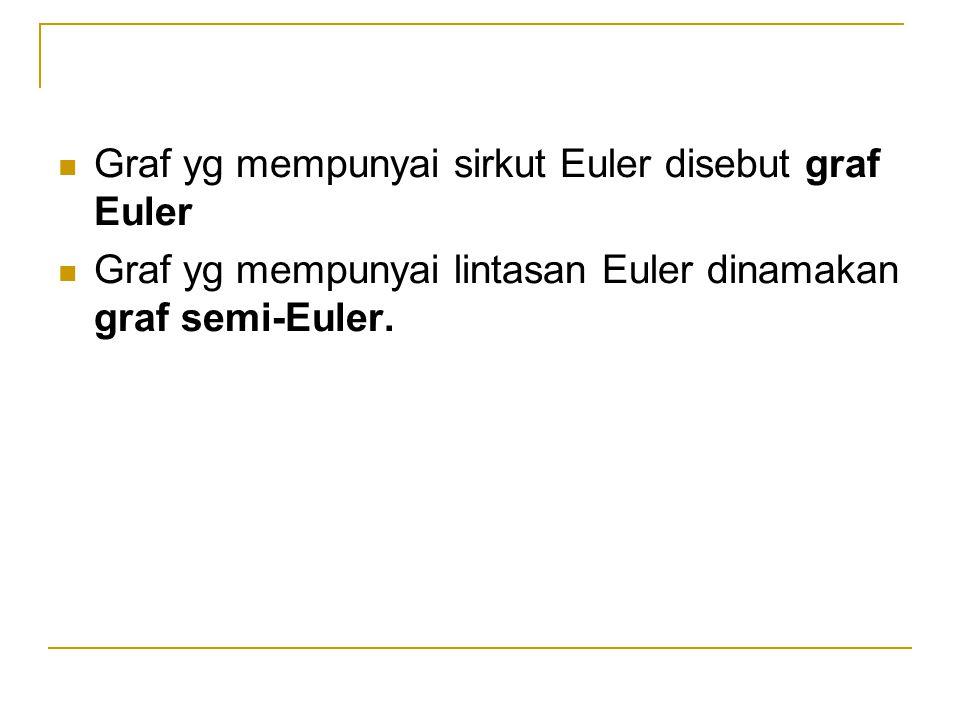 Graf yg mempunyai sirkut Euler disebut graf Euler Graf yg mempunyai lintasan Euler dinamakan graf semi-Euler.