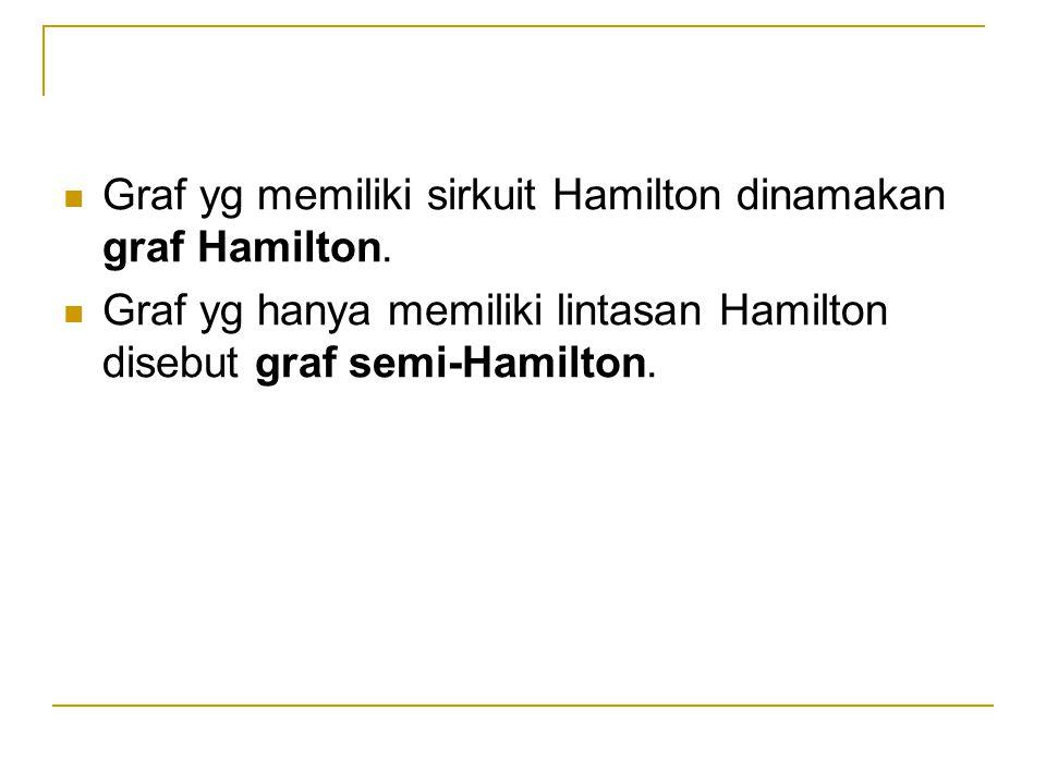 Graf yg memiliki sirkuit Hamilton dinamakan graf Hamilton. Graf yg hanya memiliki lintasan Hamilton disebut graf semi-Hamilton.