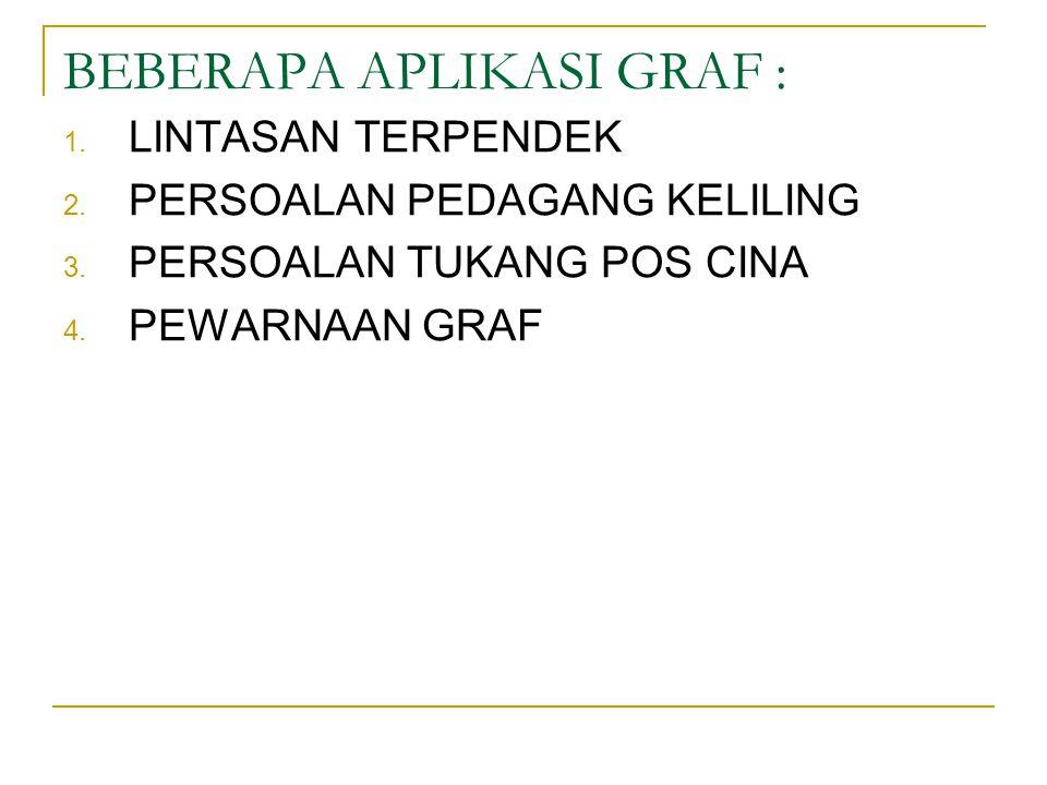 BEBERAPA APLIKASI GRAF : 1.LINTASAN TERPENDEK 2. PERSOALAN PEDAGANG KELILING 3.