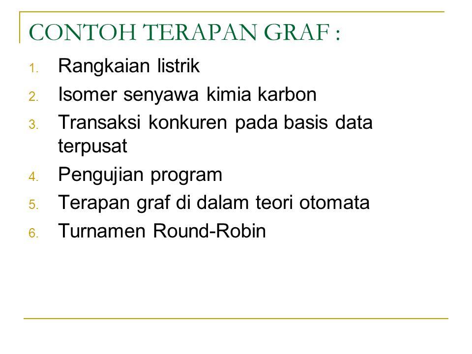 CONTOH TERAPAN GRAF : 1. Rangkaian listrik 2. Isomer senyawa kimia karbon 3. Transaksi konkuren pada basis data terpusat 4. Pengujian program 5. Terap