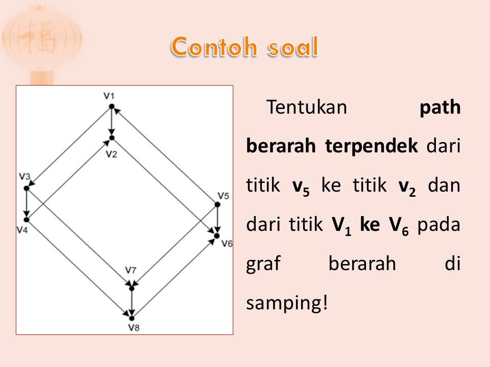 Tentukan path berarah terpendek dari titik v 5 ke titik v 2 dan dari titik V 1 ke V 6 pada graf berarah di samping!