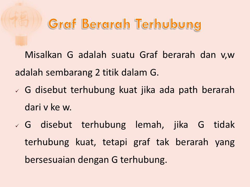 Misalkan G adalah suatu Graf berarah dan v,w adalah sembarang 2 titik dalam G.