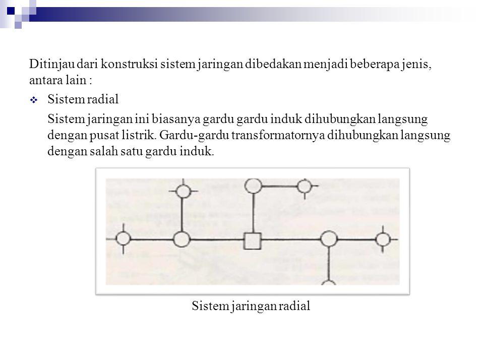 Ditinjau dari konstruksi sistem jaringan dibedakan menjadi beberapa jenis, antara lain :  Sistem radial Sistem jaringan ini biasanya gardu gardu indu