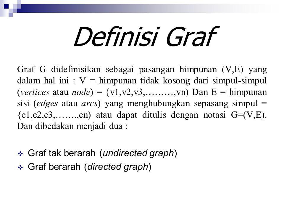Definisi Graf Graf G didefinisikan sebagai pasangan himpunan (V,E) yang dalam hal ini : V = himpunan tidak kosong dari simpul-simpul (vertices atau node) = {v1,v2,v3,………,vn) Dan E = himpunan sisi (edges atau arcs) yang menghubungkan sepasang simpul = {e1,e2,e3,…….,en) atau dapat ditulis dengan notasi G=(V,E).