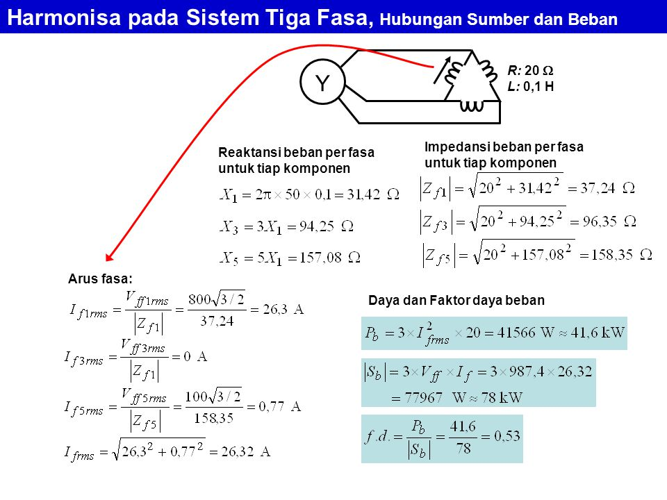 Harmonisa pada Sistem Tiga Fasa, Hubungan Sumber dan Beban Reaktansi beban per fasa untuk tiap komponen Impedansi beban per fasa untuk tiap komponen A
