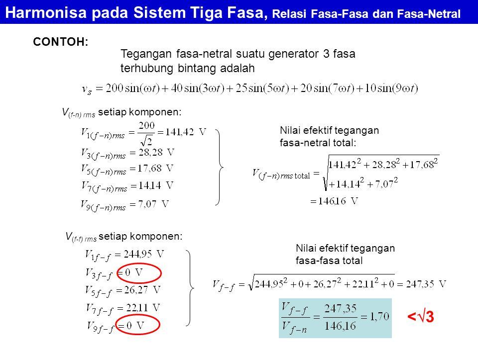 CONTOH: Tegangan fasa-netral suatu generator 3 fasa terhubung bintang adalah Nilai efektif tegangan fasa-netral total: V (f-f) rms setiap komponen: Ni