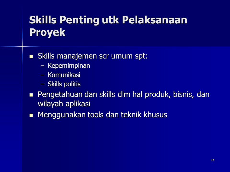 14 Skills Penting utk Pelaksanaan Proyek Skills manajemen scr umum spt: Skills manajemen scr umum spt: –Kepemimpinan –Komunikasi –Skills politis Penge