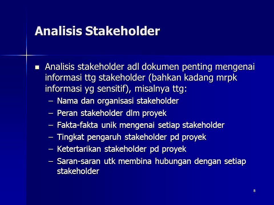 8 Analisis Stakeholder Analisis stakeholder adl dokumen penting mengenai informasi ttg stakeholder (bahkan kadang mrpk informasi yg sensitif), misalny