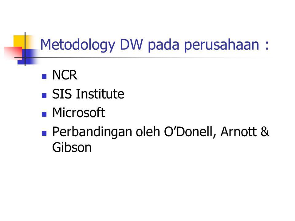 Metodology DW pada perusahaan : NCR SIS Institute Microsoft Perbandingan oleh O'Donell, Arnott & Gibson