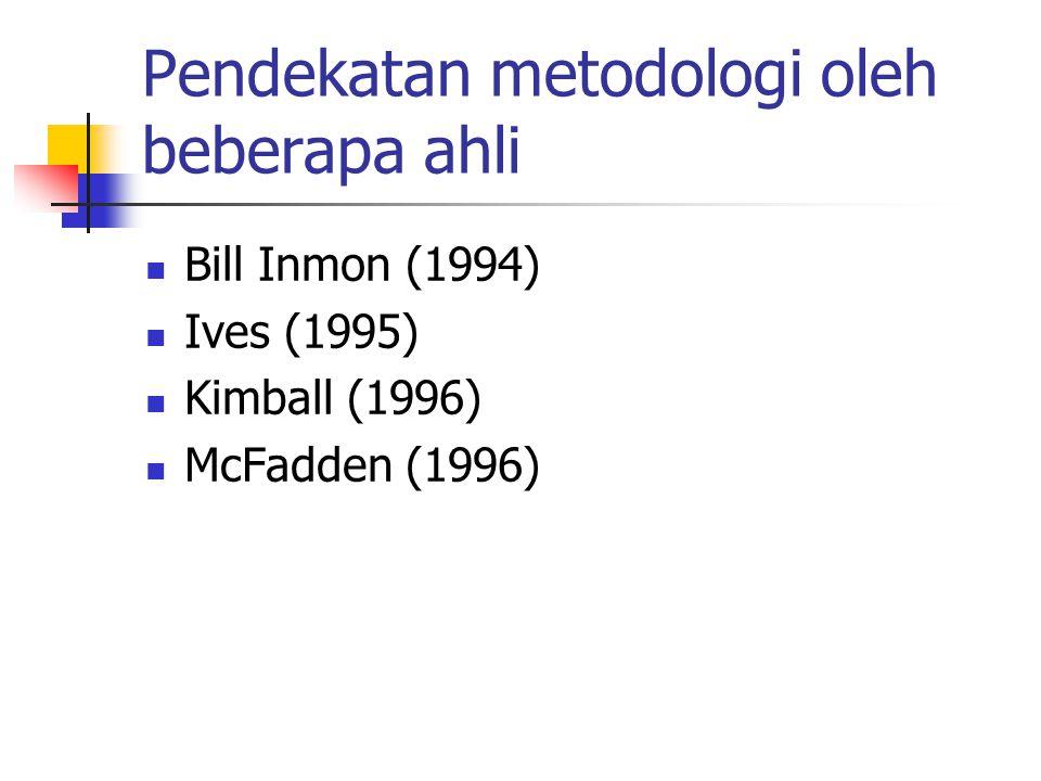 Pendekatan metodologi oleh beberapa ahli Bill Inmon (1994) Ives (1995) Kimball (1996) McFadden (1996)