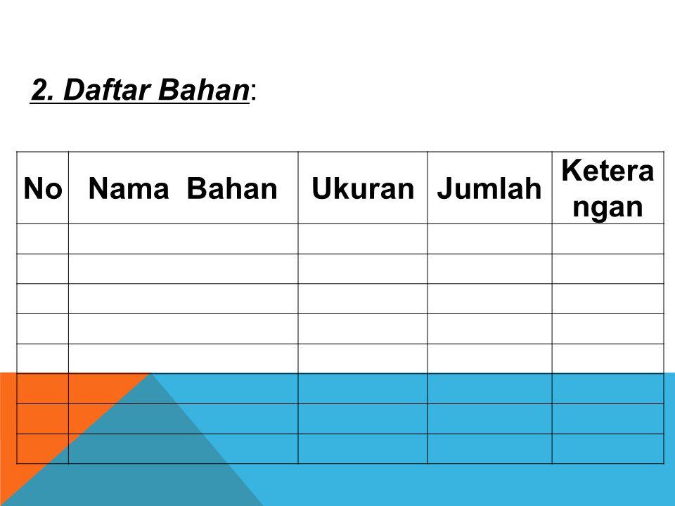 NoNama BahanUkuranJumlah Ketera ngan 2. Daftar Bahan: