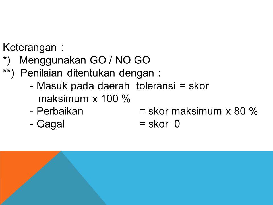 Keterangan : *) Menggunakan GO / NO GO **) Penilaian ditentukan dengan : - Masuk pada daerah toleransi = skor maksimum x 100 % - Perbaikan= skor maksi