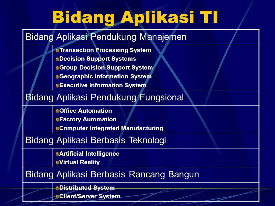 Bidang Aplikasi TI Bidang Aplikasi Pendukung Manajemen Transaction Processing System Decision Support Systems Group Decision Support System Geographic