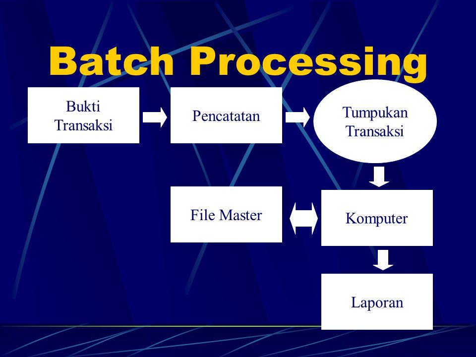 On-line Processing Entri Transaksi dari Terminal (clients) File MasterKomputer Laporan