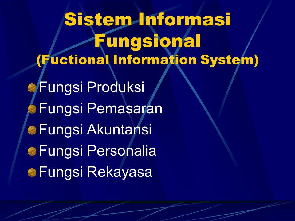 Sistem Informasi Fungsional (Fuctional Information System) Fungsi Produksi Fungsi Pemasaran Fungsi Akuntansi Fungsi Personalia Fungsi Rekayasa