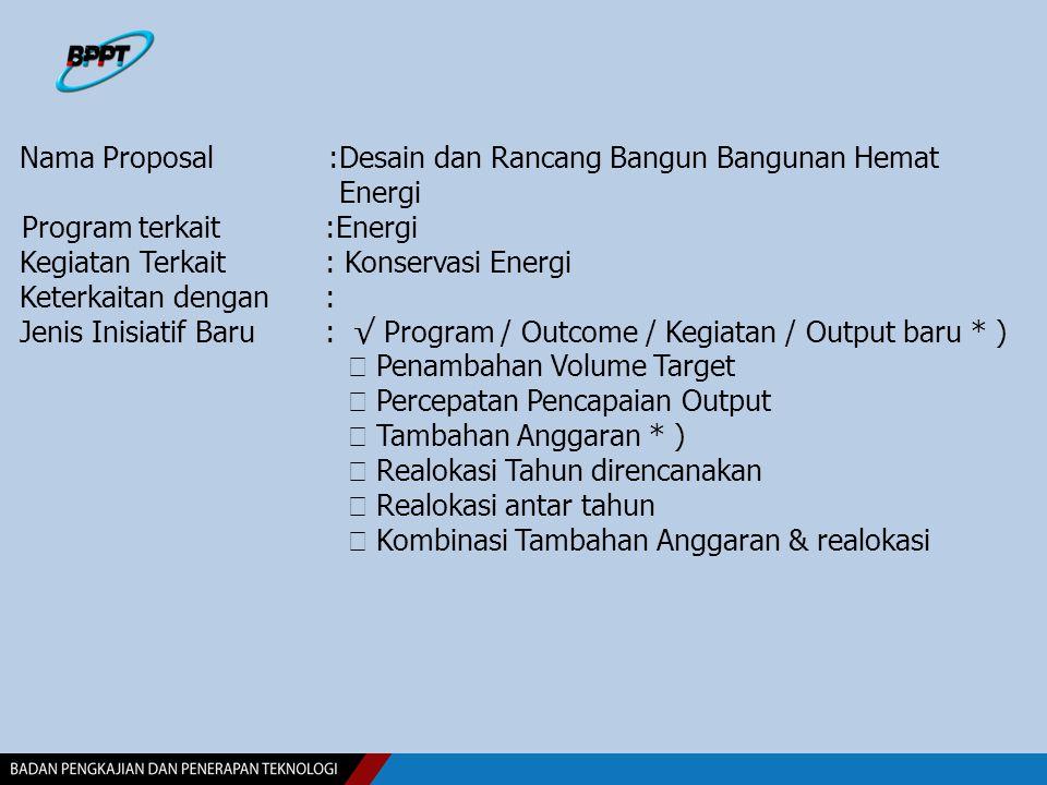Nama Proposal :Desain dan Rancang Bangun Bangunan Hemat Energi Program terkait:Energi Kegiatan Terkait: Konservasi Energi Keterkaitan dengan : Jenis I
