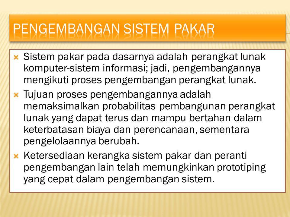  Sistem pakar pada dasarnya adalah perangkat lunak komputer-sistem informasi; jadi, pengembangannya mengikuti proses pengembangan perangkat lunak.