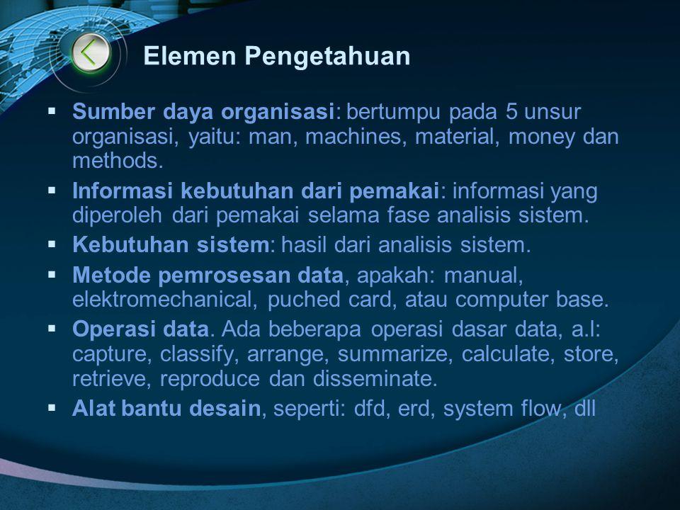 Elemen Pengetahuan  Sumber daya organisasi: bertumpu pada 5 unsur organisasi, yaitu: man, machines, material, money dan methods.  Informasi kebutuha