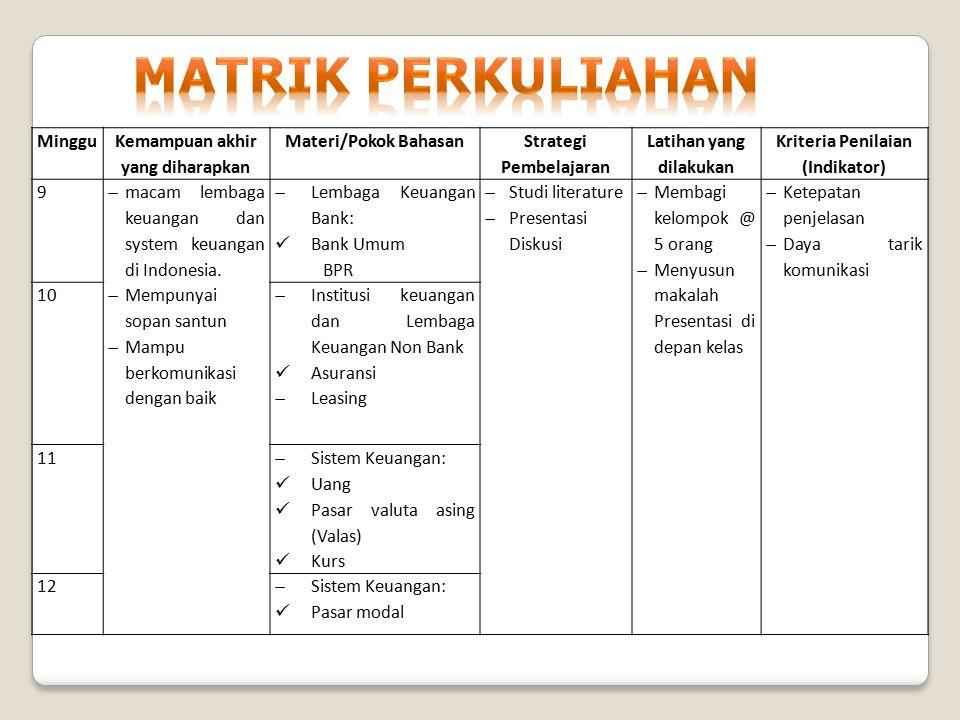 Minggu Kemampuan akhir yang diharapkan Materi/Pokok Bahasan Strategi Pembelajaran Latihan yang dilakukan Kriteria Penilaian (Indikator) 9  macam lemb