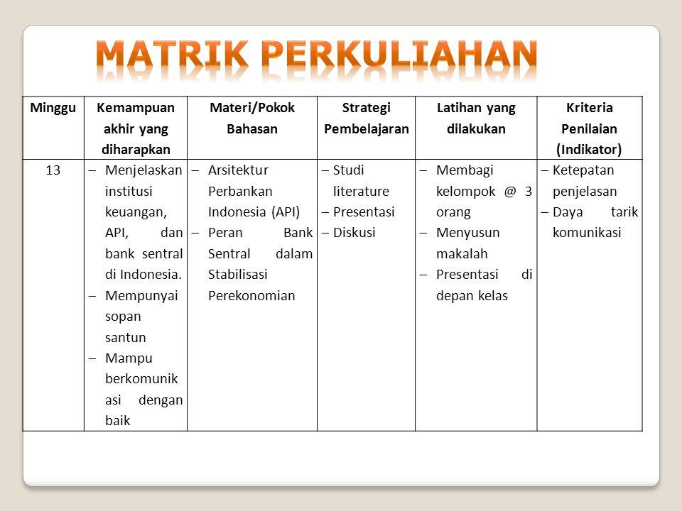 Minggu Kemampuan akhir yang diharapkan Materi/Pokok Bahasan Strategi Pembelajaran Latihan yang dilakukan Kriteria Penilaian (Indikator) 13  Menjelask