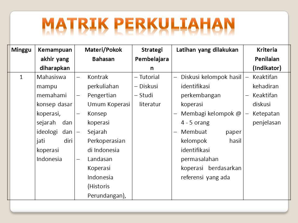 Minggu Kemampuan akhir yang diharapkan Materi/Pokok Bahasan Strategi Pembelajara n Latihan yang dilakukan Kriteria Penilaian (Indikator) 1Mahasiswa ma