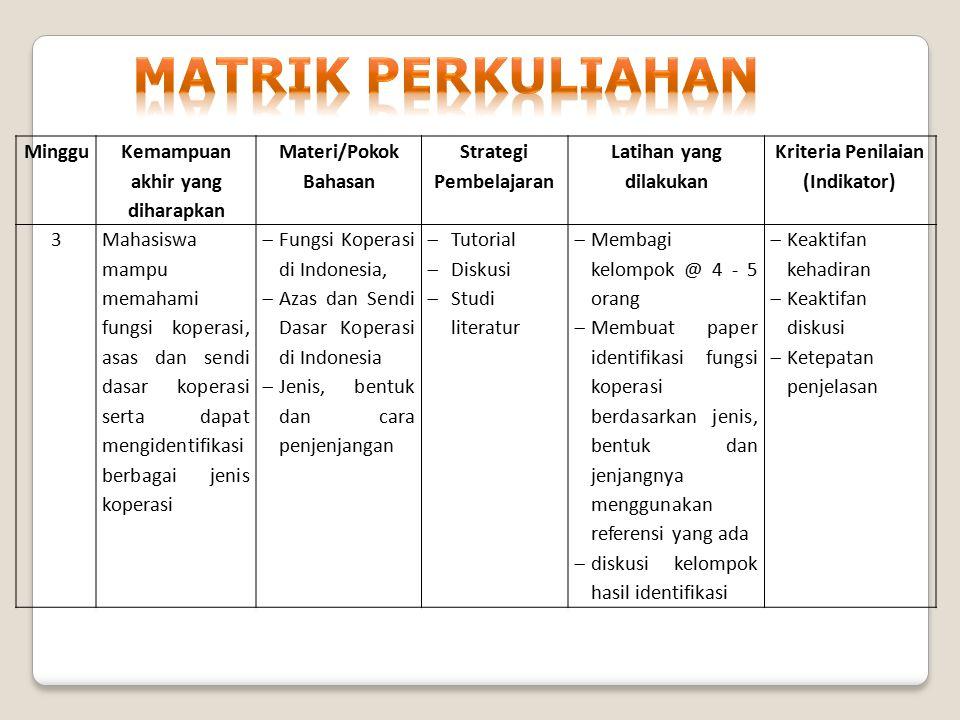 Minggu Kemampuan akhir yang diharapkan Materi/Pokok Bahasan Strategi Pembelajaran Latihan yang dilakukan Kriteria Penilaian (Indikator) 3Mahasiswa mam