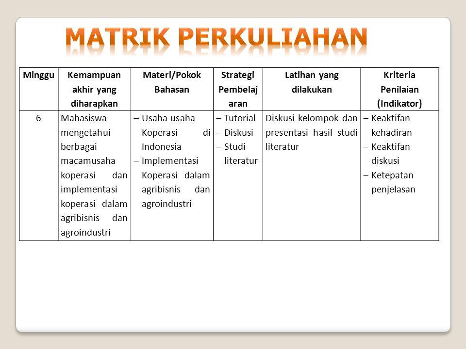Minggu Kemampuan akhir yang diharapkan Materi/Pokok Bahasan Strategi Pembelaj aran Latihan yang dilakukan Kriteria Penilaian (Indikator) 6Mahasiswa me
