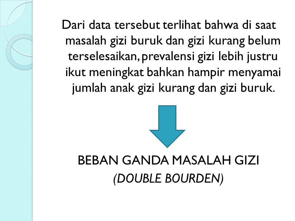 Beban ganda masalah gizi Gizi Lebih + Gizi Kurang Beban ganda masalah gizi  meciptakan berbagai persoalan gizi di Indonesia.