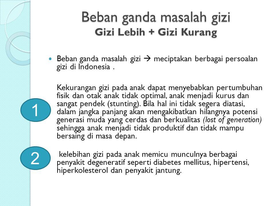 Beban ganda masalah gizi Gizi Lebih + Gizi Kurang Beban ganda masalah gizi  meciptakan berbagai persoalan gizi di Indonesia. Kekurangan gizi pada ana