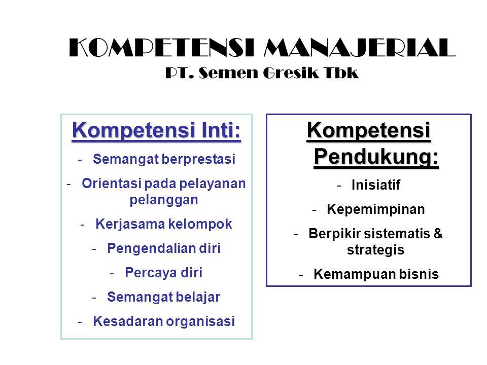 KOMPETENSI MANAJERIAL PT. Semen Gresik Tbk Kompetensi Inti: -Semangat berprestasi -Orientasi pada pelayanan pelanggan -Kerjasama kelompok -Pengendalia
