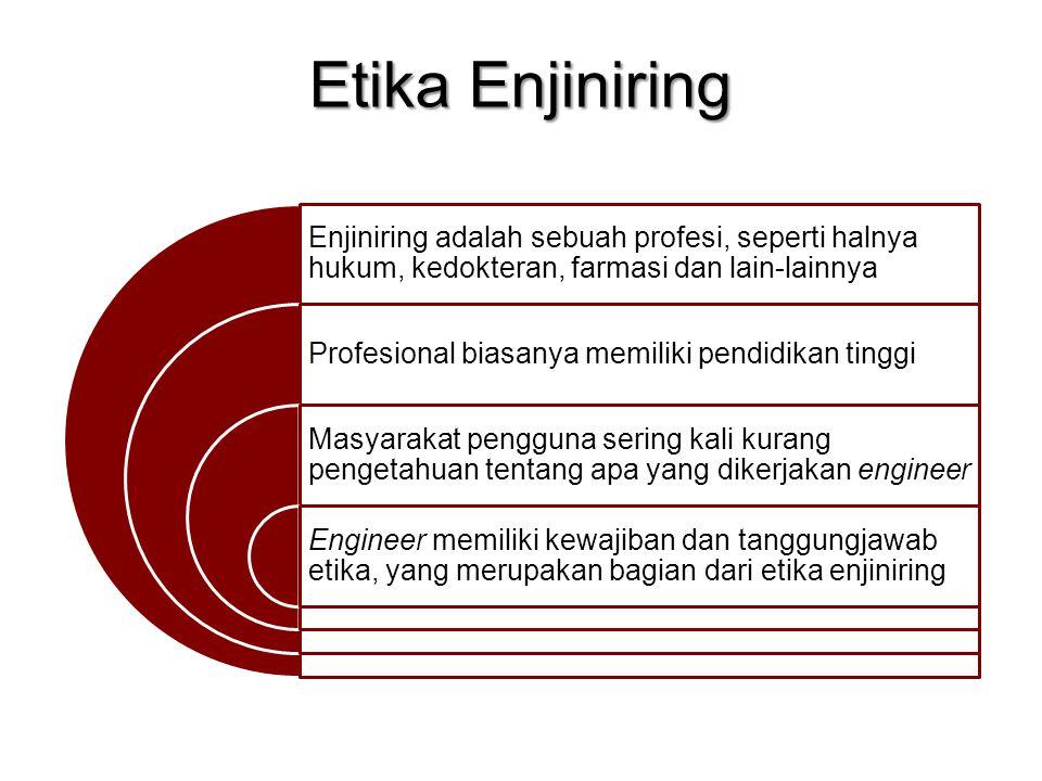 Etika Enjiniring Enjiniring adalah sebuah profesi, seperti halnya hukum, kedokteran, farmasi dan lain-lainnya Profesional biasanya memiliki pendidikan