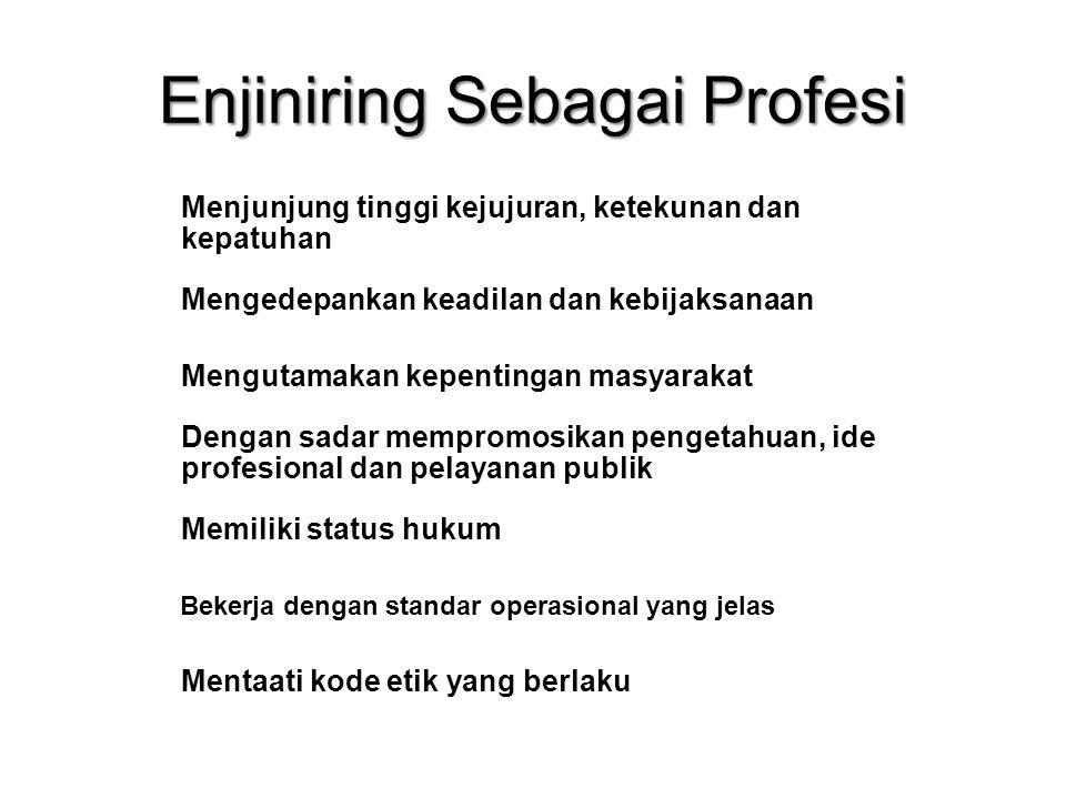 EnjiniringSebagai Profesi Enjiniring Sebagai Profesi Menjunjung tinggi kejujuran, ketekunan dan kepatuhan Mengedepankan keadilan dan kebijaksanaanMeng