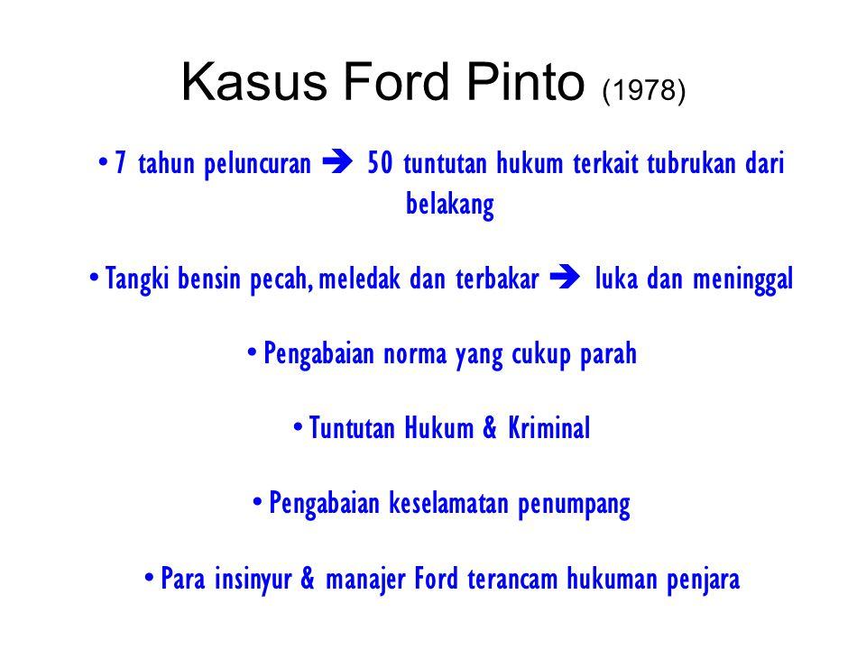 Kasus Ford Pinto (1978) 7 tahun peluncuran  50 tuntutan hukum terkait tubrukan dari belakang Tangki bensin pecah, meledak dan terbakar  luka dan men