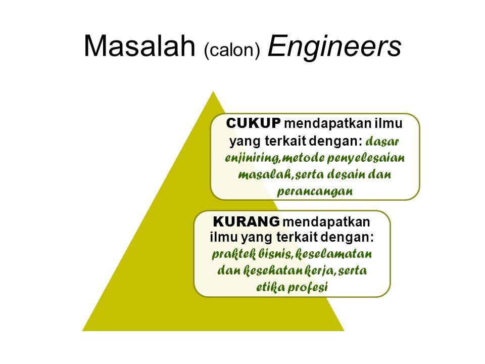 Masalah (calon) Engineers CUKUP mendapatkan ilmu yang terkait dengan: dasar enjiniring, metode penyelesaian masalah, serta desain dan perancangan KURA