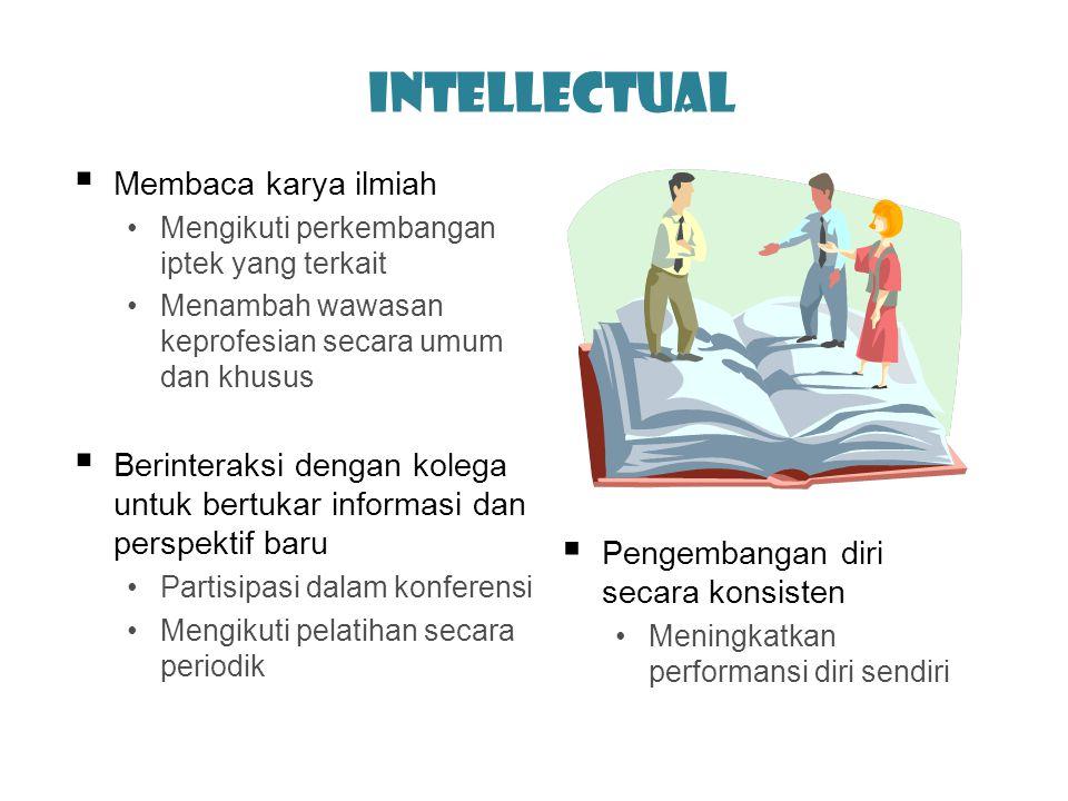 Intellectual  Membaca karya ilmiah Mengikuti perkembangan iptek yang terkait Menambah wawasan keprofesian secara umum dan khusus  Berinteraksi denga