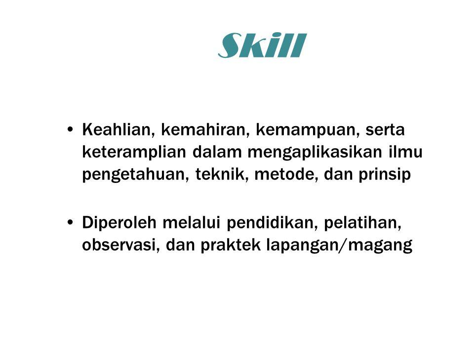 Skill Keahlian, kemahiran, kemampuan, serta keteramplian dalam mengaplikasikan ilmu pengetahuan, teknik, metode, dan prinsip Diperoleh melalui pendidi